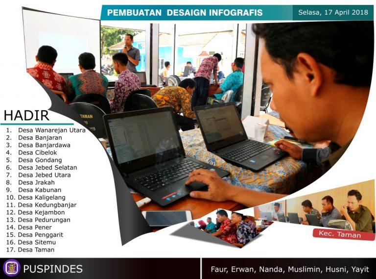 Pelatihan Pembuatan Info Grafik dan Pendaftaran Domain desa.id