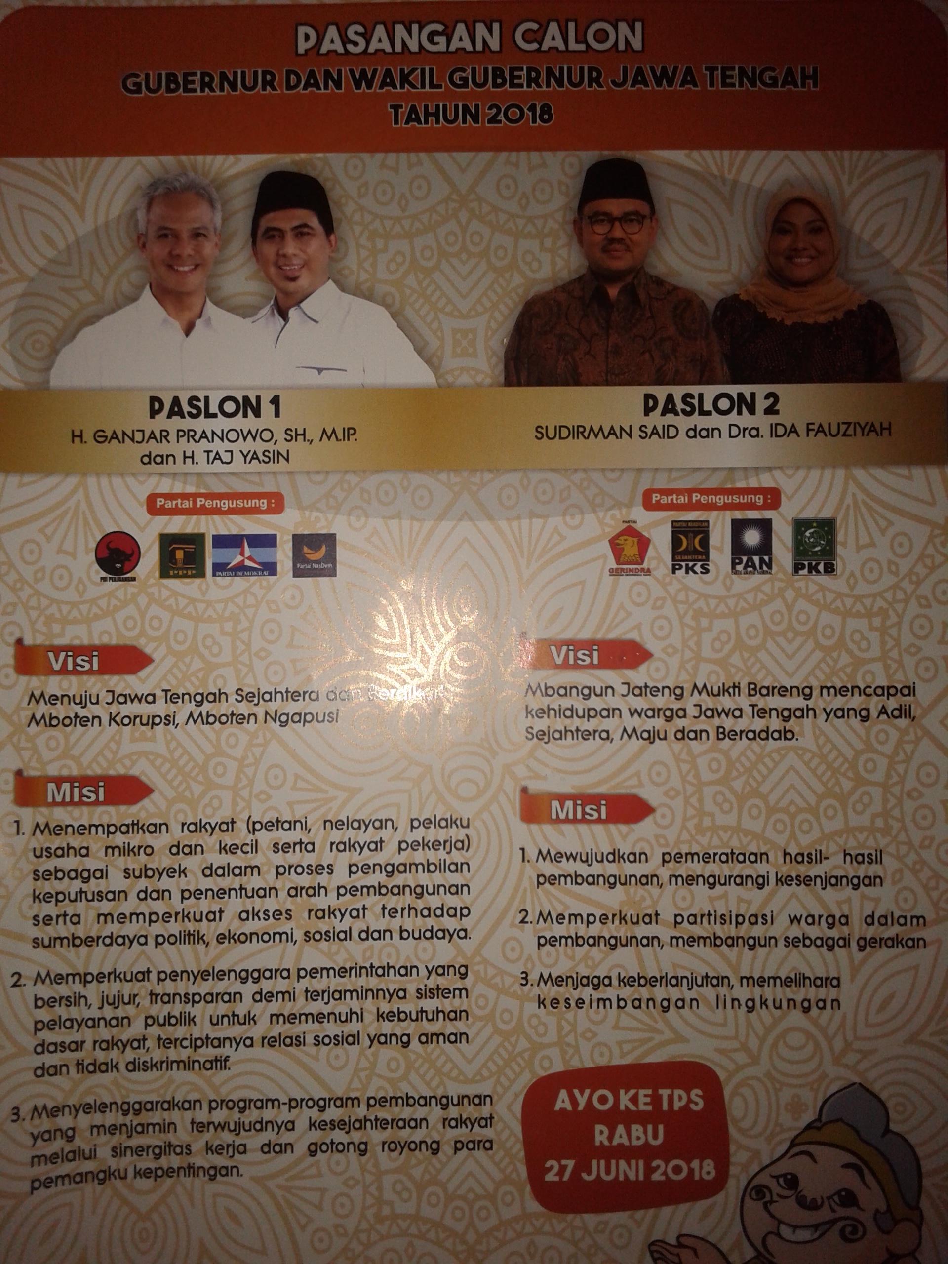 Pemilihan Gubernur dan Wakil Gubernur Jawa Tengah Tahun 2018